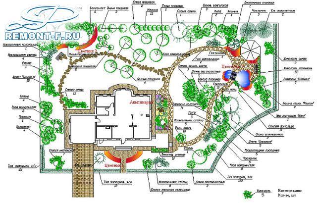 договор на ландшафтный дизайн проект образец - фото 11