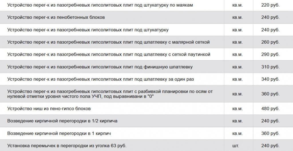 skolko-stoit-remont-kvartiry-v-novostroyke-vmeste-s-materialami-2016-2017-0007.jpg