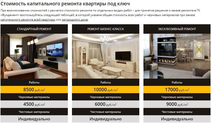 Цены на черновые материалы и ремонт в Москве
