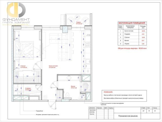 Рабочие чертежи дизайн-проекта 2-комнатной квартиры 66 кв. м. Планировочное решение