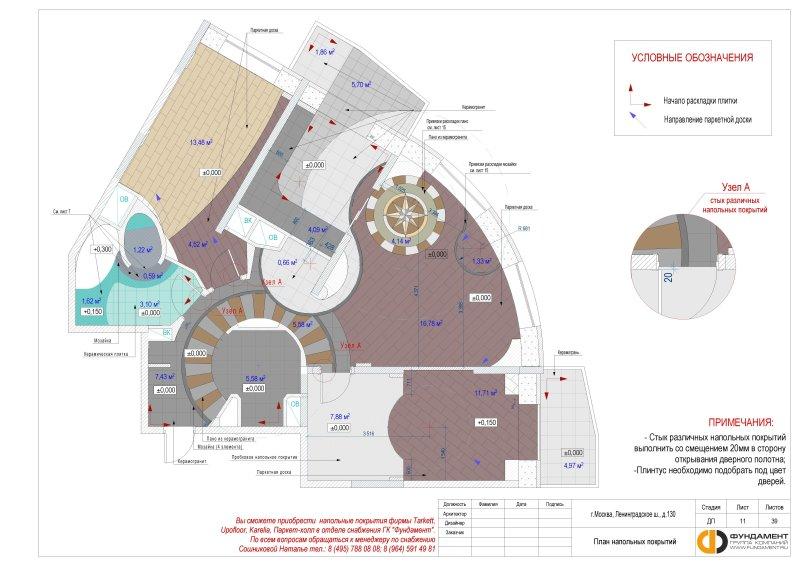 Дизайн-проект квартиры – план напольных покрытий