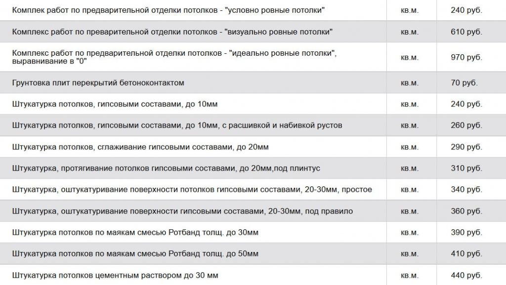 skolko-stoit-remont-kvartiry-v-novostroyke-vmeste-s-materialami-2016-2017-0004.jpg