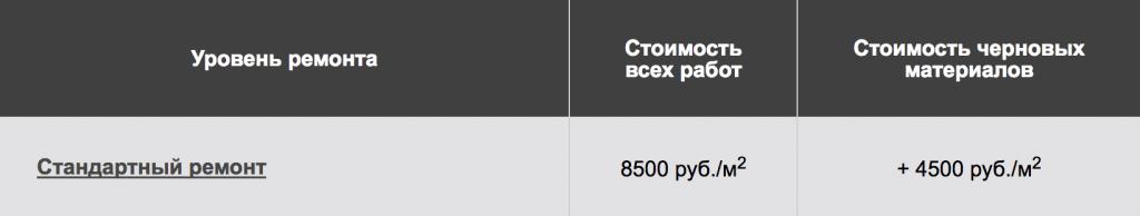 skolko-stoit-remont-kvartiry-v-novostroyke-vmeste-s-materialami-2016-2017-085.png