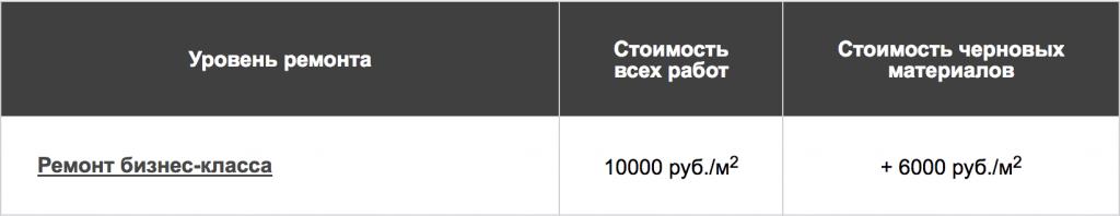 skolko-stoit-remont-kvartiry-v-novostroyke-vmeste-s-materialami-2016-2017-081.png