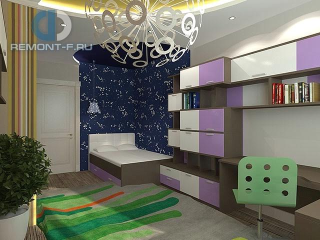 Дизайн детской с зеленым ковром и «звездным небом»: фото интерьера