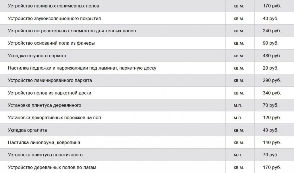 skolko-stoit-remont-kvartiry-v-novostroyke-vmeste-s-materialami-2016-2017-0002.jpg