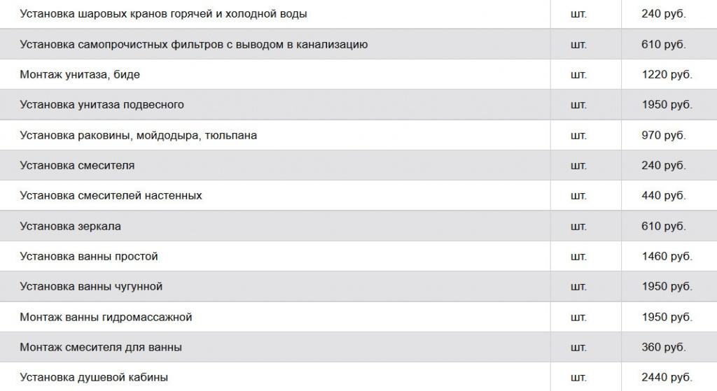 skolko-stoit-remont-kvartiry-v-novostroyke-vmeste-s-materialami-2016-2017-0006.jpg