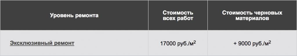 skolko-stoit-remont-kvartiry-v-novostroyke-vmeste-s-materialami-2016-2017-087.png