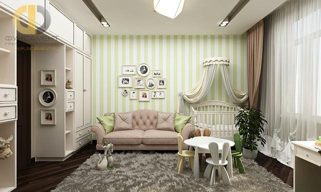 Дизайн детской комнаты для девочки. Фото интерьера для новорожденного