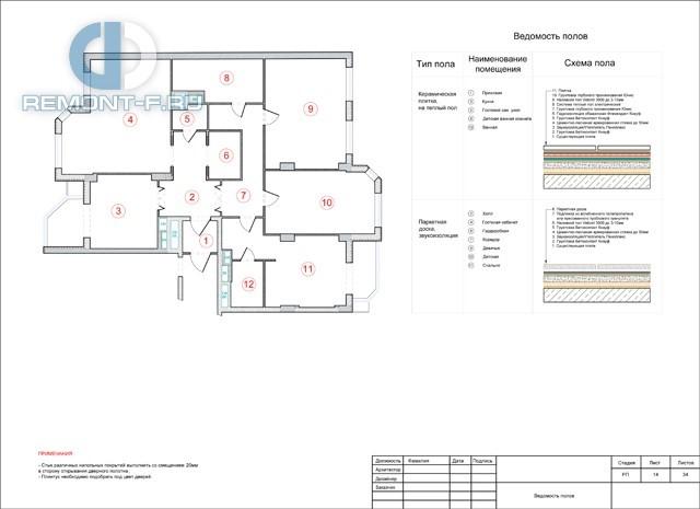 Пример рабочего чертежа для ремонта квартиры